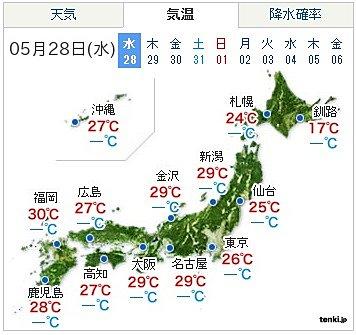 夏本番の暑さへ 熱中症対策を - ライブドアニュース