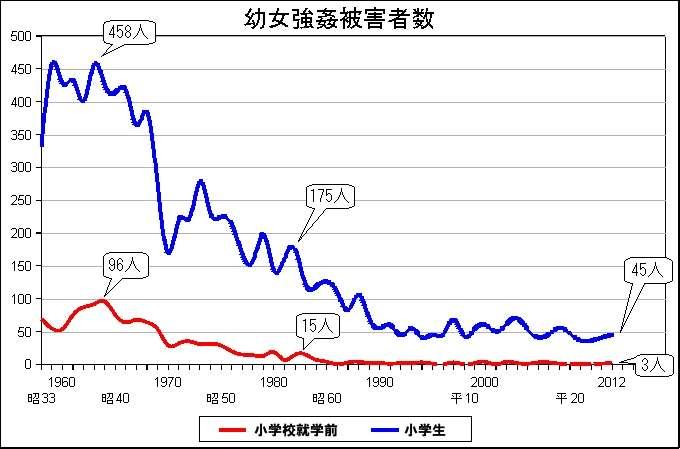 千葉・松戸で小3女児連れ去り未遂、24歳男逮捕「かわいいなと思ってやった」
