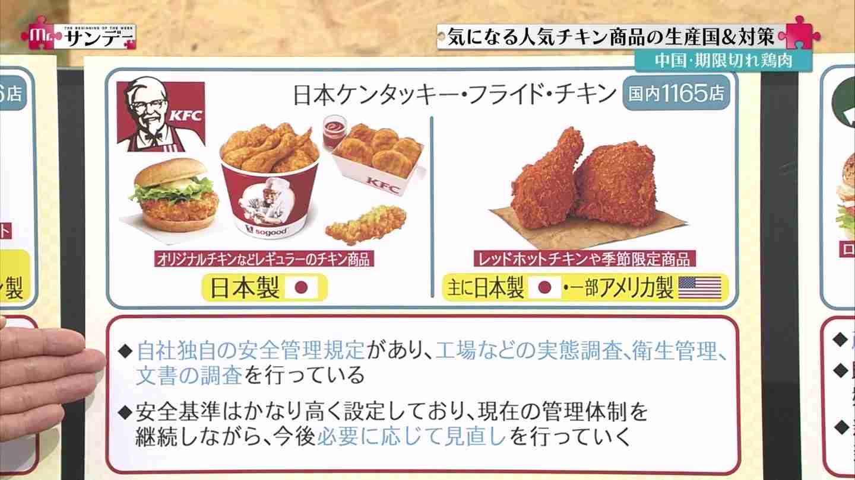 ファーストフードやコンビニの人気チキン商品の生産国が判明