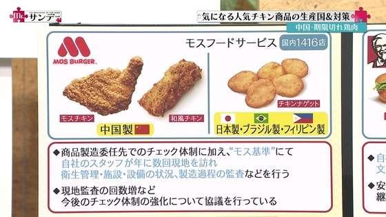 【画像】人気チキン商品の生産国リストキタ━━━━(゚∀゚)━━━━!!