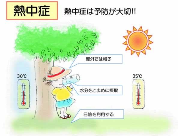 【熱中症注意】8月2日 群馬・館林で38.2度 3日も高温注意