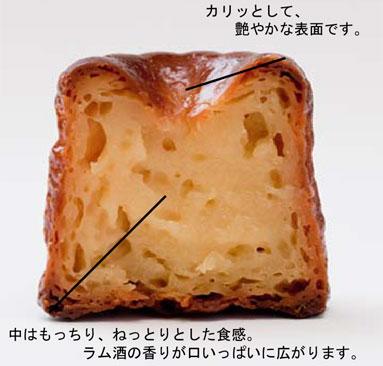 今食べたいスイーツの画像を貼るトピ