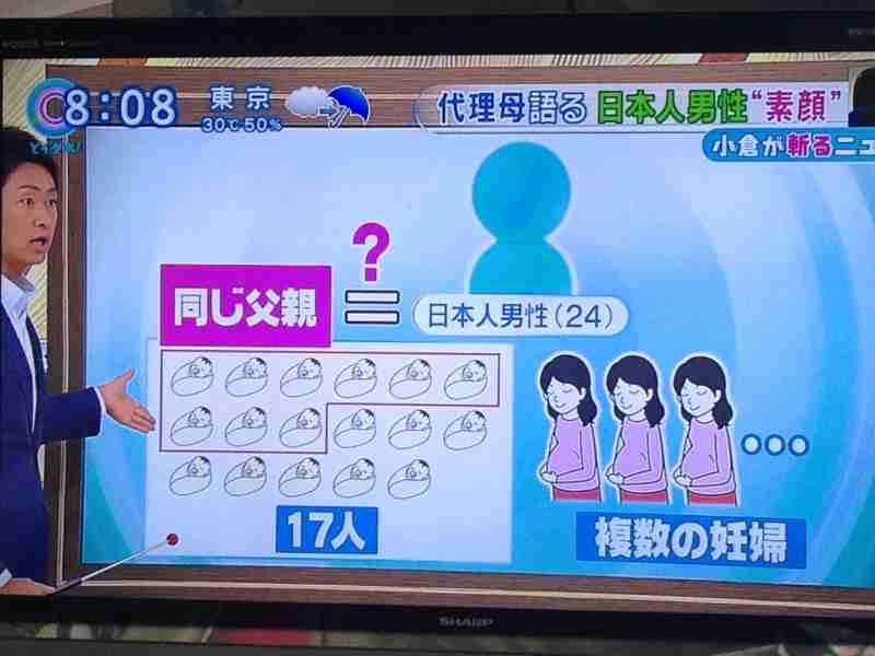 タイ代理出産の日本人男性 「事業経営のために子供がたくさんほしかった」「子供20人ほしかった」