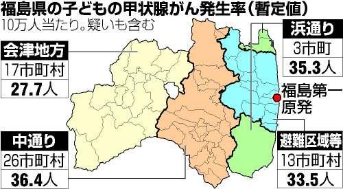 甲状腺がん、疑い含め104人=地域差見られず…福島県
