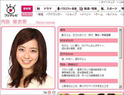フジテレビ「FNNスーパーニュース」で内田嶺衣奈アナが「訃報」を「けいほう」と読んでしまう
