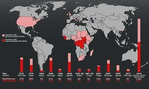 エボラ熱は病気ではなく「呪い」と語る人たち|ポポ山に祈りを込めて