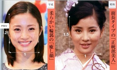 小顔の有名人画像