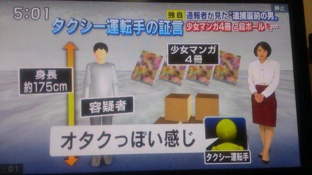 昨日のTVタックル「アニメ規制論争」がネットで大荒れ!
