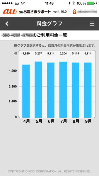 「SIMフリー」だとiPhone利用料金が安くなる!2年間利用した場合、7万円近く節約できるかも | ORICON TV