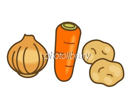ジャガイモ・ニンジン・タマネギを使う料理