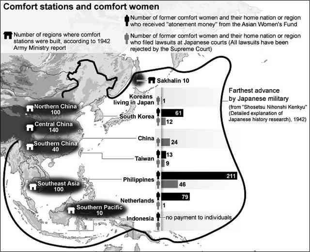 What is the 'comfort women' issue all about?:朝日新聞デジタル