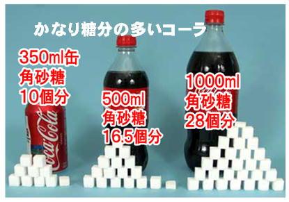 コカ・コーラなど米飲料大手3社、肥満対策を約束