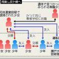 広島・呉女子生徒殺害事件、18歳少女に懲役13年