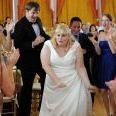 結婚式に友人はどのくらい呼びましたか?