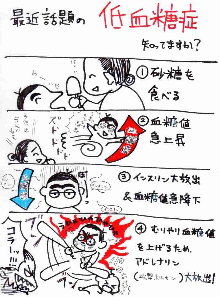 ☆砂糖の害について☆ ( 子どもの病気 ) - 医・食・住探究マンガ 『母は今日もまえのめり』 - Yahoo!ブログ