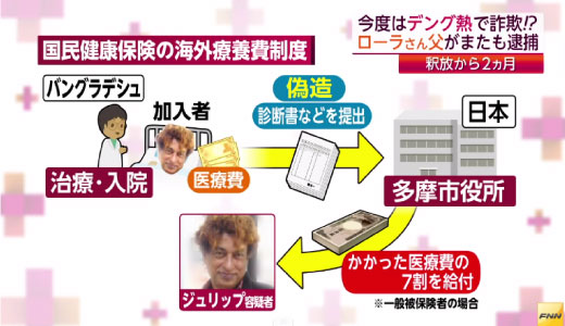 ローラ父、娘から借りた500万円の返済方法は…