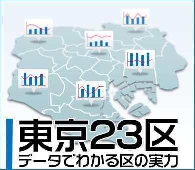 品川区――「何でもほどほど」なのに、子供の増加率だけがズバ抜けている理由|東京23区 データで分かる区の実力|ダイヤモンド・オンライン
