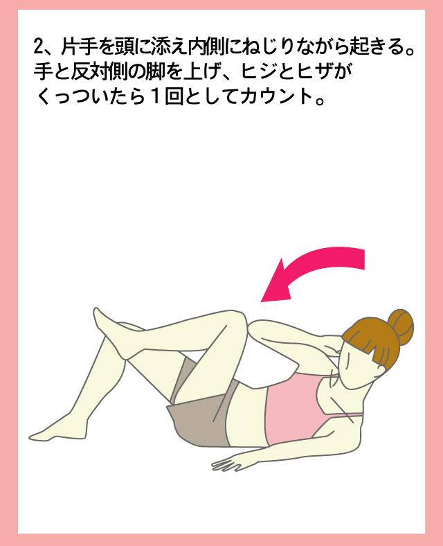 くびれの作り方