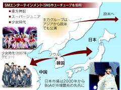 「韓流帝国」世界に触手 東方神起・少女時代擁するSM社  :日本経済新聞