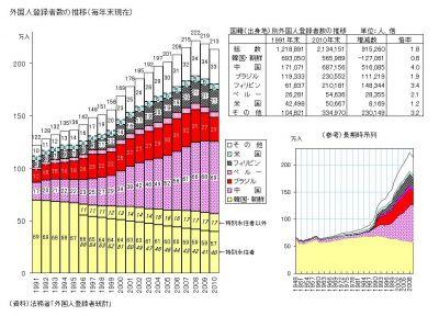 「在日韓国人と在日北朝鮮人の犯罪発生率、全人種ワースト1位」 | Real Japan
