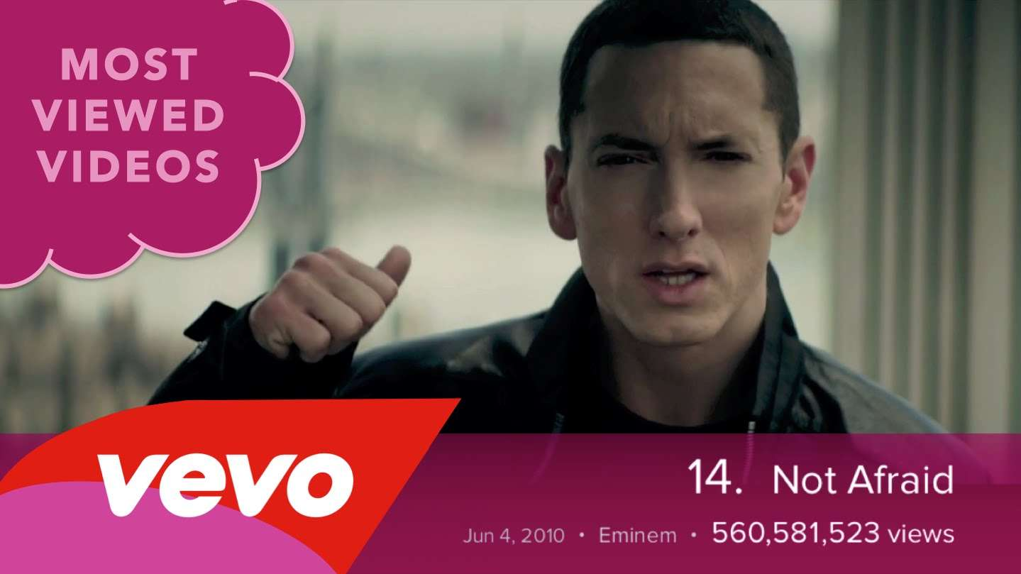 VEVO's 100 Most Viewed Music Videos (Nov. 2014) - YouTube