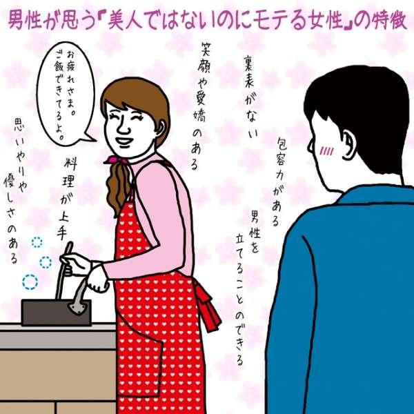 必殺技〜恋愛編〜