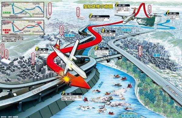 【台湾機墜落】人口密集地を回避 「英雄」「誇り」機長に称賛の声
