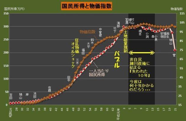 くれば の ひとり語り|テレビが絶対に報道しない 麻生太郎元総理の凄まじい実績