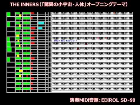 【MIDI】THE INNERS(「驚異の小宇宙・人体」【久石譲】 - YouTube