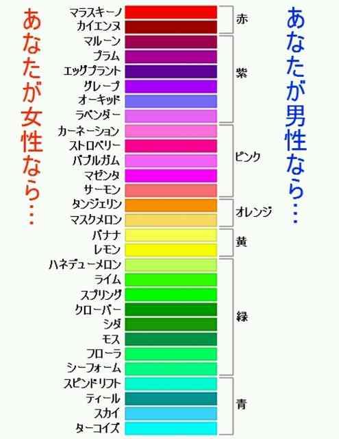 4人に1人しかもってない視細胞を見分ける色覚テストが話題に