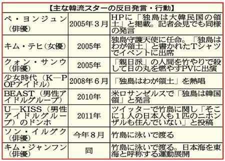水原希子、杏の後任で雑誌「ヴァンサンカン」カバーガールに抜擢