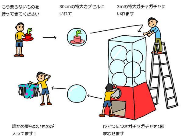 3月26日、大阪駅に巨大な「いらないものガチャ」が設置されるwww