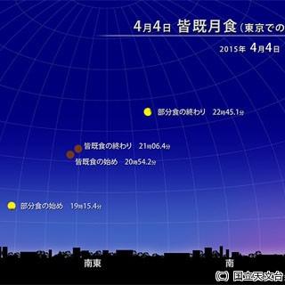 4月4日は皆既月食を見よう! - 国立天文台が月食の観察キャンペーンを実施(マイナビニュース)|dメニュー(NTTドコモ)