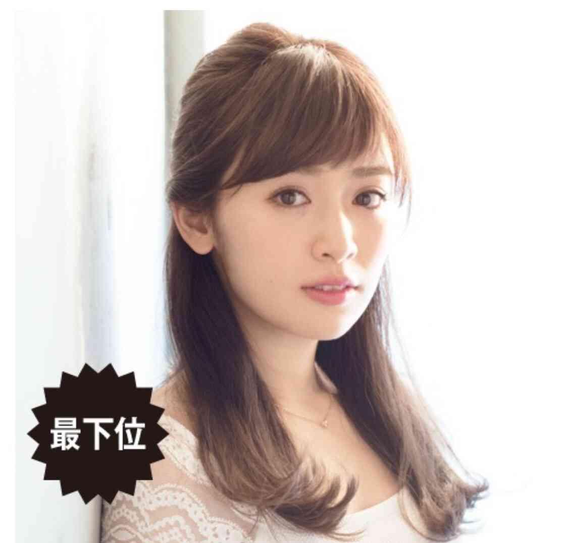 髪型 Hairstyle Japaneseclass Jp
