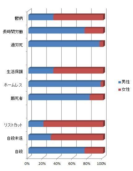 日本に「差別」は有ると思いますか。無いと思いますか。