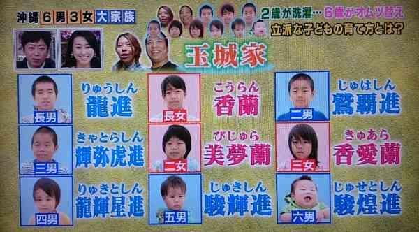 11人家族の子供が揃いにそろってキラキラネーム 「輝弥虎進」「龍輝虎進」「美夢蘭」←読める?