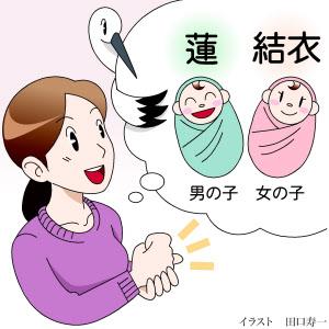 自分の名前の漢字の説明