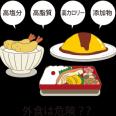 カップルの方、ご飯は家と外食どちらが多いですか?