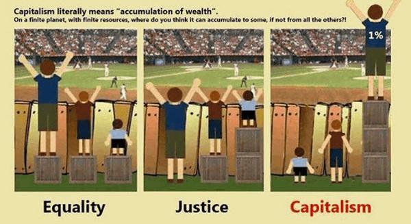 平等・正義・資本主義の風刺