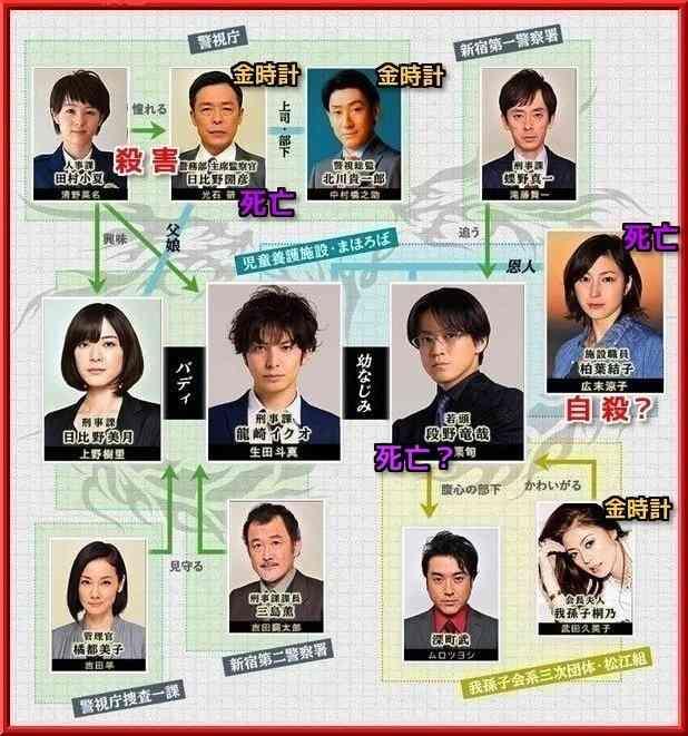 生田斗真、ドラマで共演した女優・清野菜名と熱愛発覚