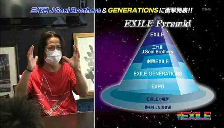 【もしも】EXILE一族に一言、言えるとしたら?