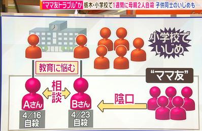 【続報】栃木の小学校 ママ友2人がLINEいじめで連続自殺の壮絶
