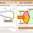 世界中の食料の1割を買っている日本、その半分近くが廃棄