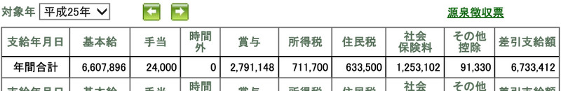 高山佳奈子(京大職組委員長)のブログ ※委員長の任期は2013年6月で終了しました。: 京大の給与明細を公開します