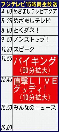 土田晃之 ハシゴ出演でグッディ遅刻 フジ15時間生放送でハプニング