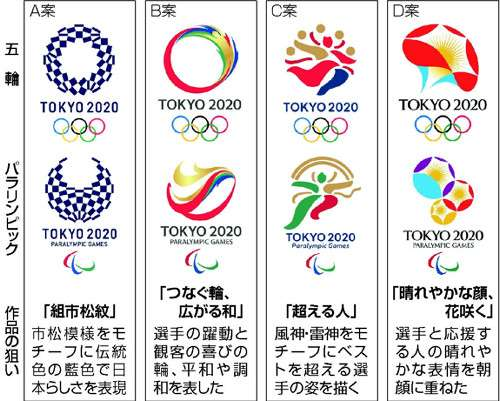 日本の家紋を東京五輪エンブレムバージョンにしたものがカッコいいと話題