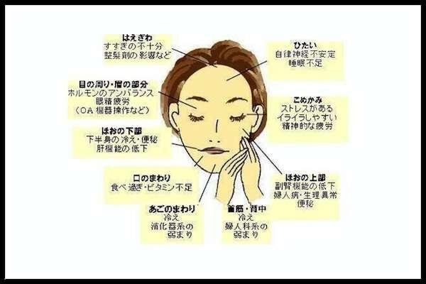 美人ブロガーが教える「にきびを一晩で治す方法」が話題に!