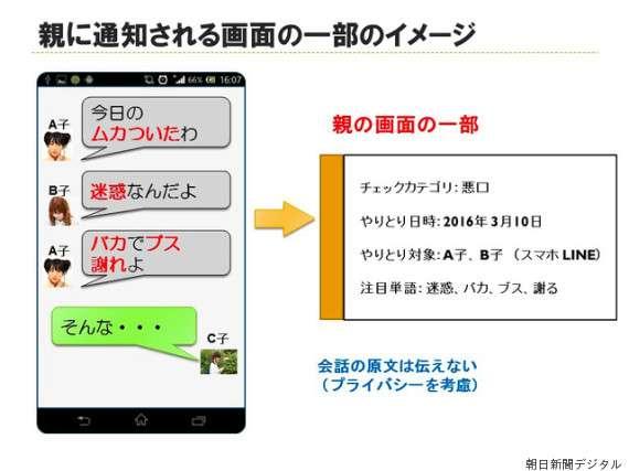 加藤浩次 LINE監視アプリに反対「子供でもプライバシー守られるべき」