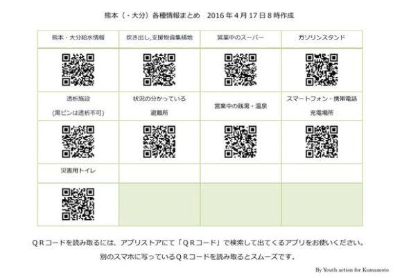 【地震被災時情報Map】熊本大分支援マッププロジェクト:炊き出し,支援物資集積地,営業中のスーパーなど | くまきゅー:熊本観光・旅行&地元密着情報メディア