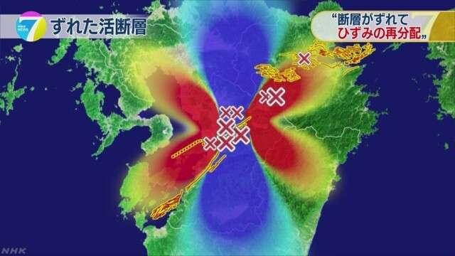 広範囲でほかの活断層にひずみ 地震活動に注意を | NHKニュース